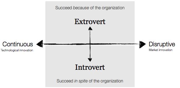 classify_creative_organizations.008